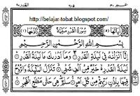Makna dan Kandungan Surah Al-Qadr