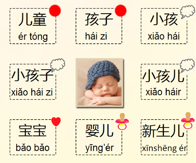 "chinese synonyms for ""baby"""
