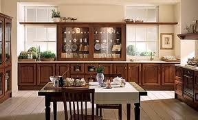 Kitchen Renovations Ideas