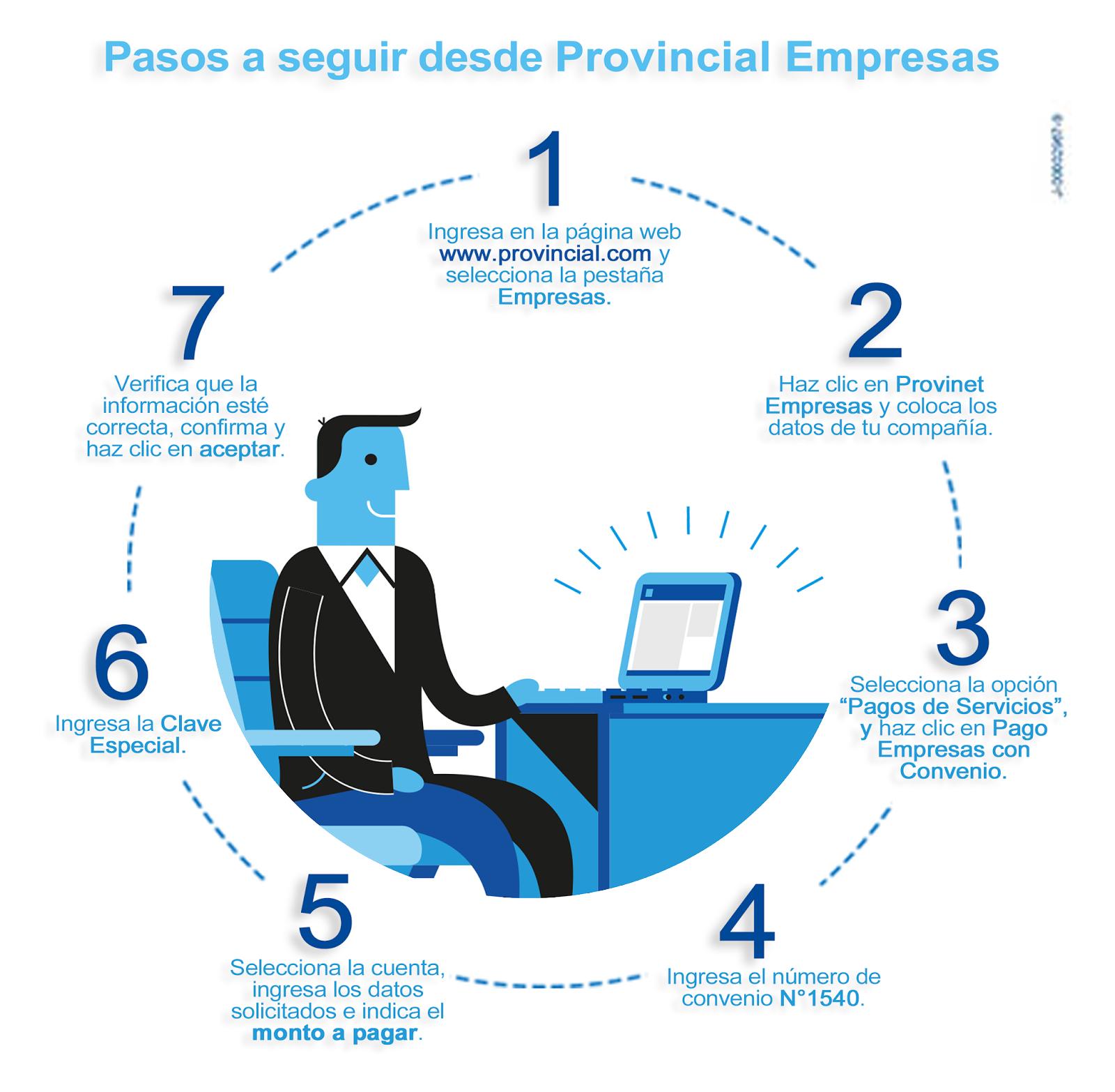 Provinet Empresa, IVSS, pago IVSS, Provinet, Servicios de Provinet, BBVA Provincial, Cuenta Jurídica