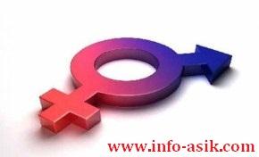 Kesehatan Reproduksi Manusia Terlengkap