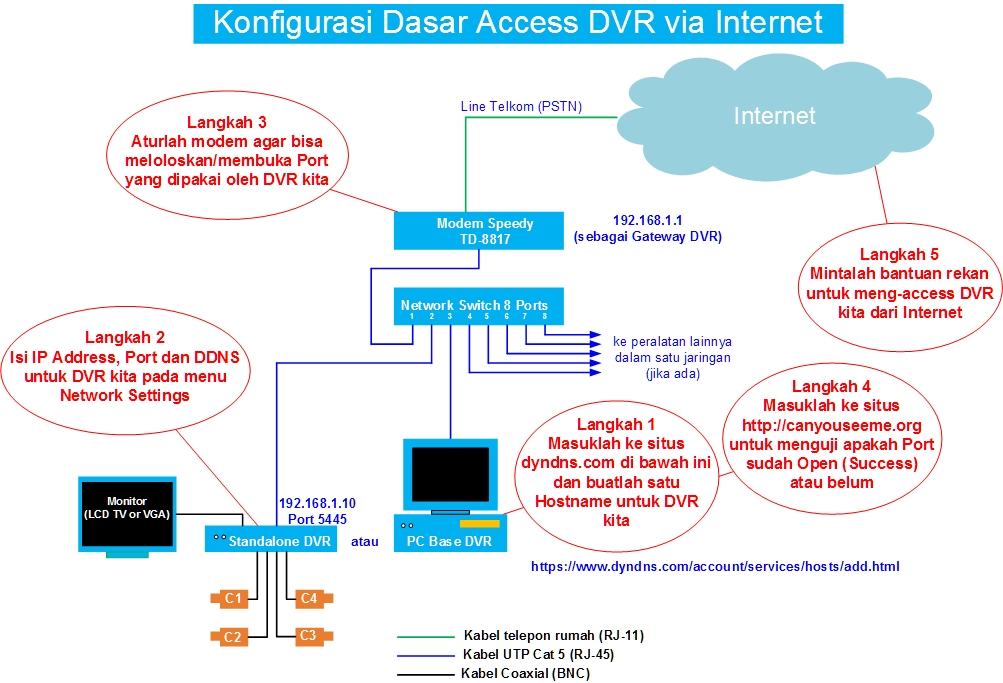 Image Result For Paket Internet Gratisa