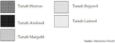 Simbol Kualitatif peta