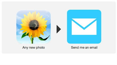 Upload Your iPhotos to Email