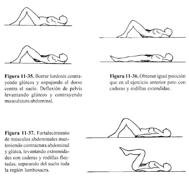 El dolor en el lado izquierdo detrás sobre la espalda