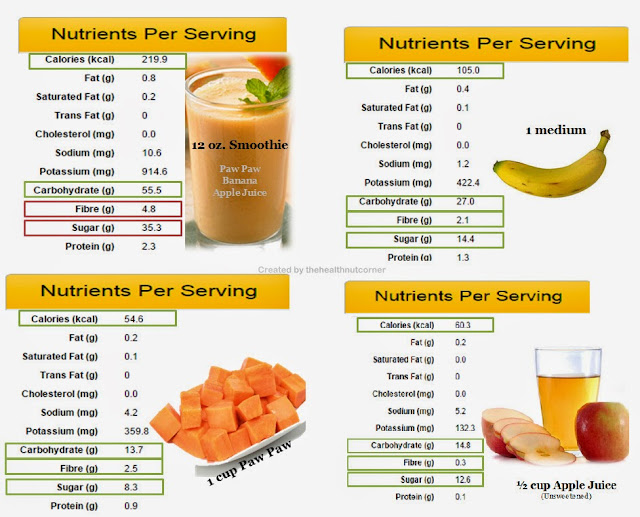 Calories In Smoothies At Whole Foods