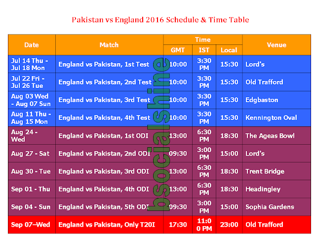 Pakistan vs England 2016 Schedule & Time table,Pak vs. Eng series schedule,Pakistan tour of England 2016,timing,dates,days,local time,GMT,IST,local timming,ODI,T20,test,match detai,schedule,venue,place,Sharjah,England (Country),Pakistan (Country),cricket,Pakistan vs England 2016 Schedule,Pakistan vs England 2016 Schedule & Time Table,England vs. pakistan 2016 schedule & time table,England vs. pakistan 2016 series