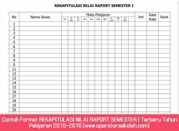 Contoh Format REKAPITULASI NILAI RAPORT SEMESTER I Terbaru Tahun Pelajaran 2015-2016 [www.operatorsekolah.com]
