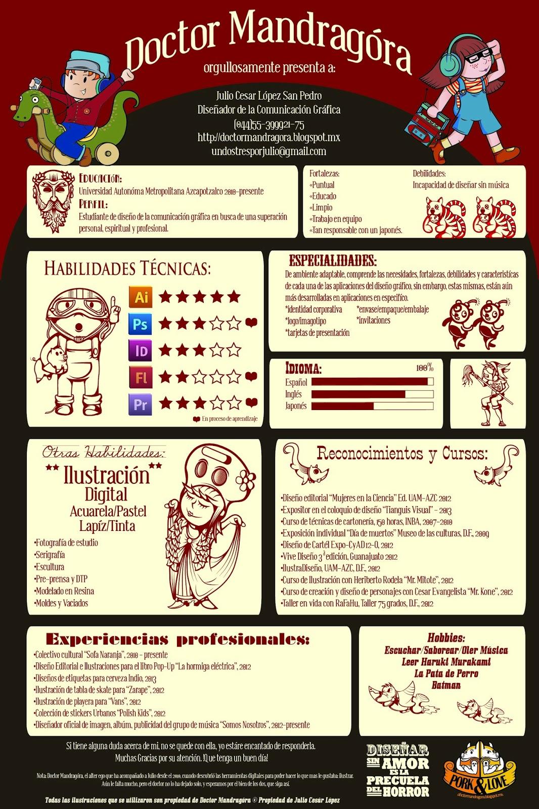 El Laboratorio del Dr. Mandragora: Curriculum Vitae