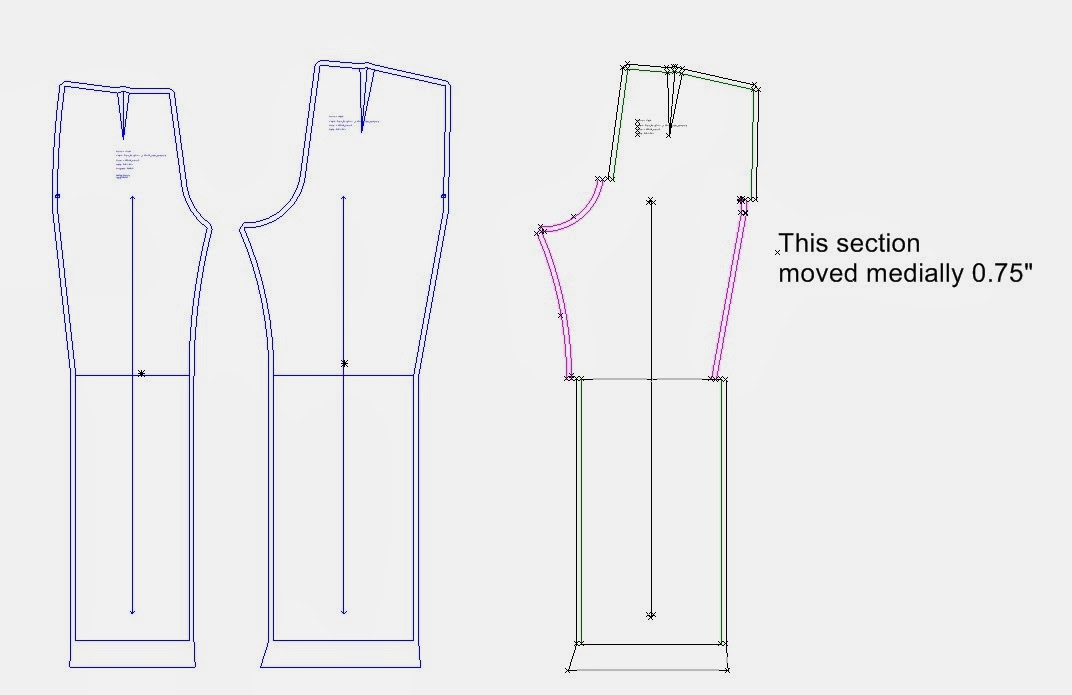 Sew What\'s Next: Pants these days