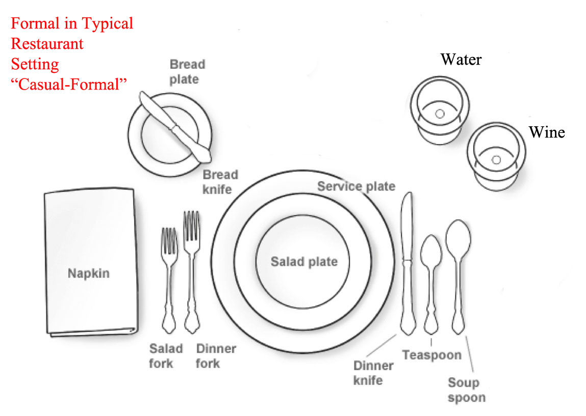 American table setting for Table place setting