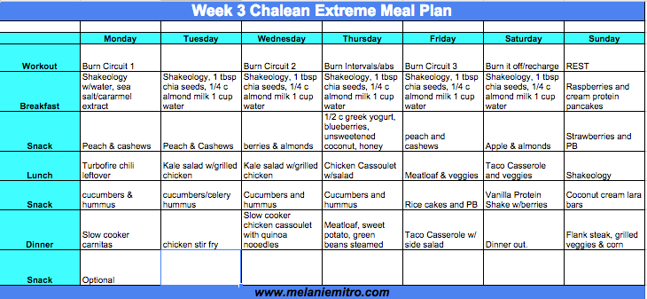 Committed to Get Fit: Chalean Extreme Week 3 Meal Plan and ...