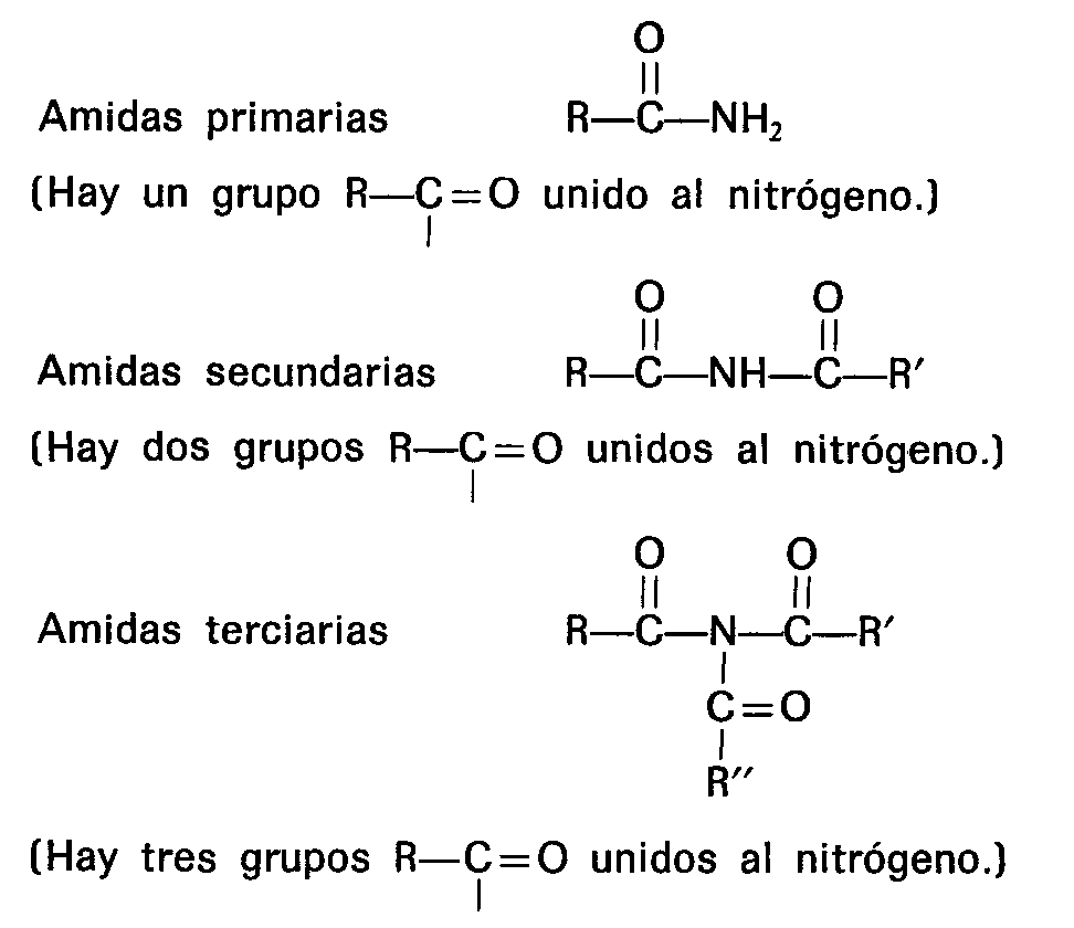 La diamida 2 grupos de nh2 del 225 cido carb 243 nico h2co3 urea