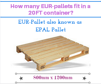 maximum number of eur pallets in a 20ft container