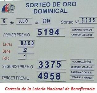 resultados-sorteo-domingo-12-de-julio-2015-loteria-nacional-de-panama-tablero-dominical