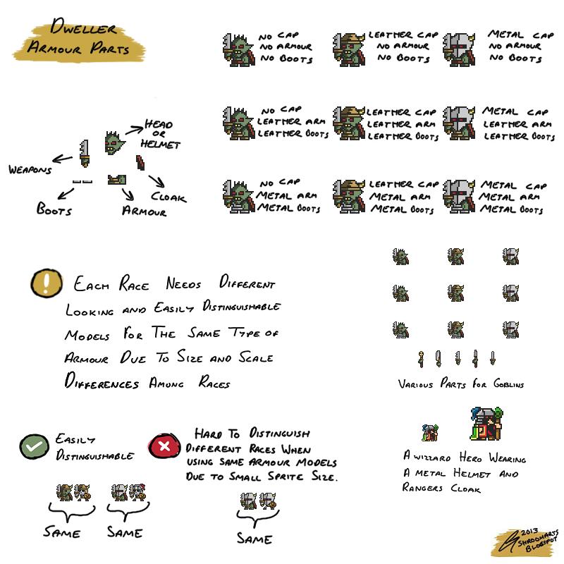 dweller armour parts