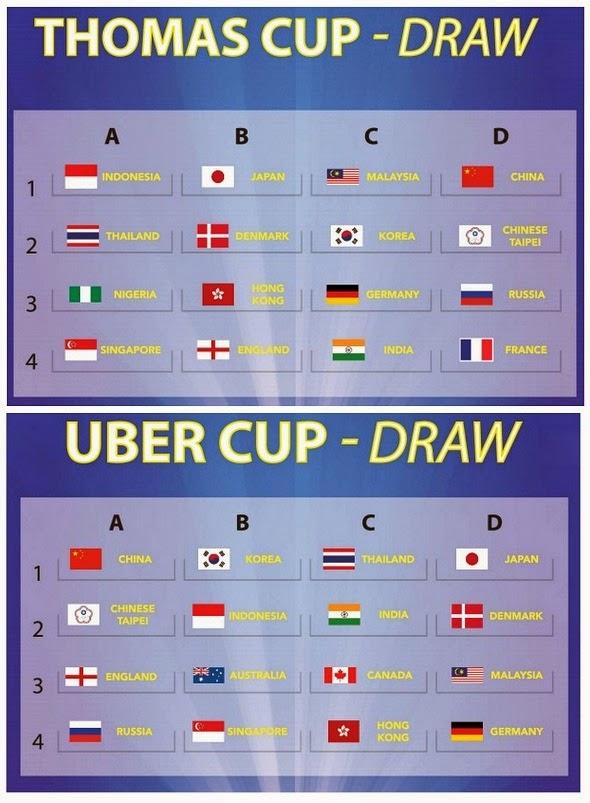 Daftar Skuad Tim (Nama Pemain) Dari Negara Peserta Thomas Uber Cup 2014