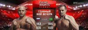Video da luta - Fedor Emelianenko x Fábio Maldonado