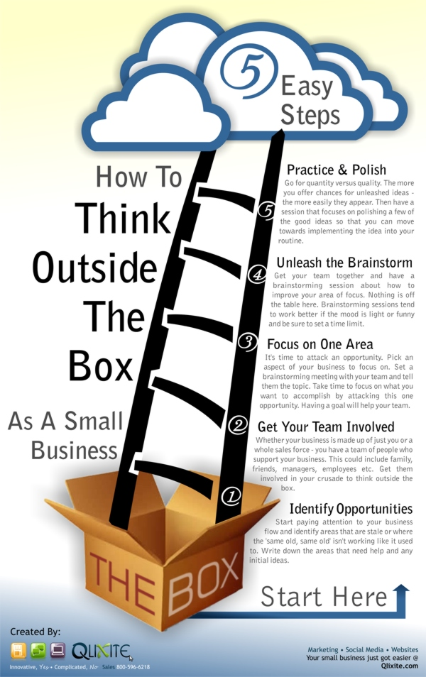 nurse on thinking outside the box What does think outside of the box mean and, how do you go about doing it among the most well-worn phrases in the business world is thinking outside the box.