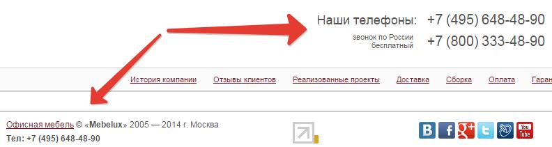 анализ юзабилити сайта: контакты и адрес на сайте