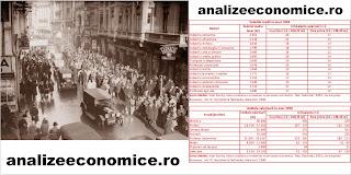 Salariile în 1938