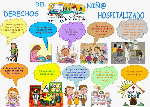 Derechos de los Niños Hospitalizados