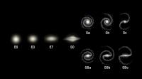 Bentuk galaksi