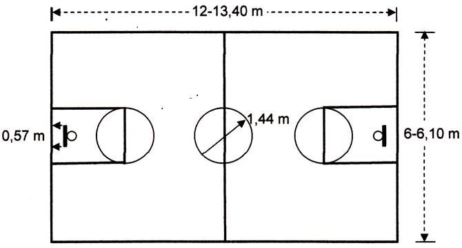 lapangan permainan basket taki berbeda ukurannya dengan lapangan