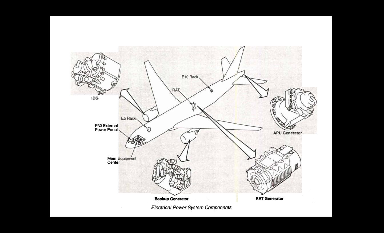 The power equipment center Boeing 777