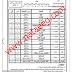 جدول امتحانات الثانوية الأزهرية 2015 علمي وأدبي الجدول النهائي