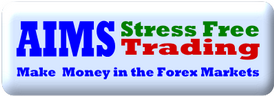 AIMS TRADING