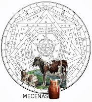 Donate/Mecenas