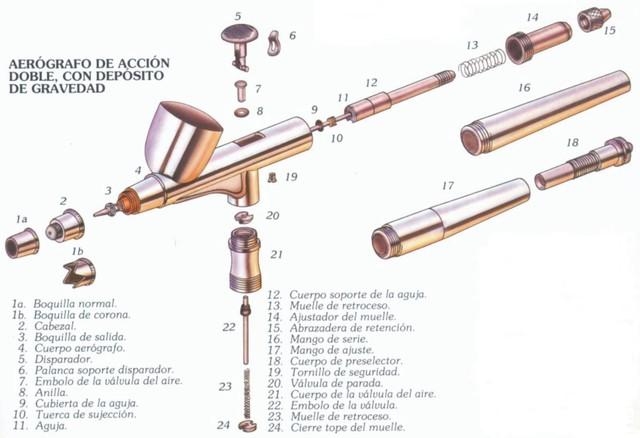 Boquilla Aguja de Aerógrafo /& Boquilla Cap Aerografía Kit 0.2 mm Agujas Aerógrafo Veda