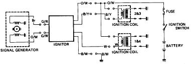 Suzuki GSX400F'82 Signal Generator Circuit Diagram