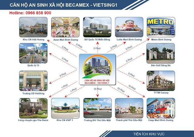 Nhà ở xã hội Becamex tại KDC Việt Sing ảnh 2