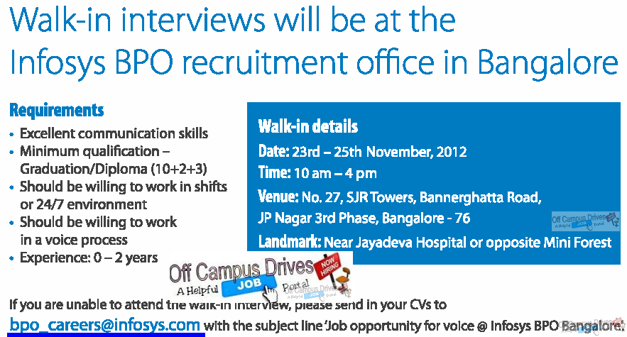 bpo affects in bangalore