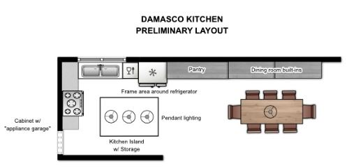 layout floor plan kitchen design home improvement modern farmhouse kitchen