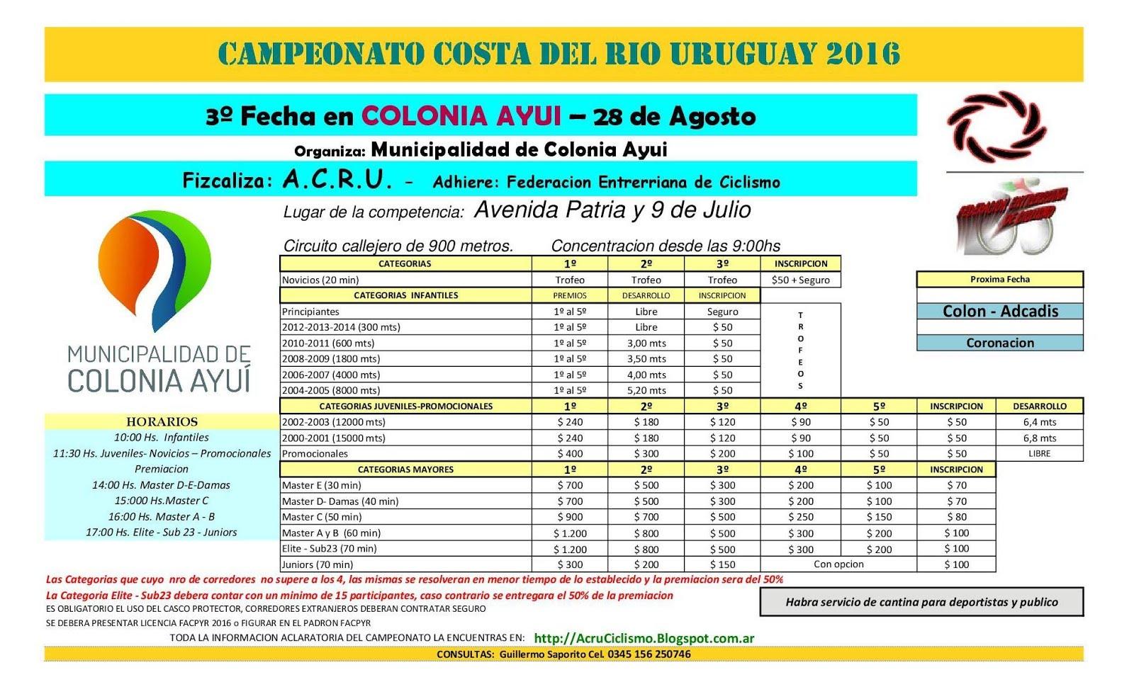 3º Fecha Costa 2016