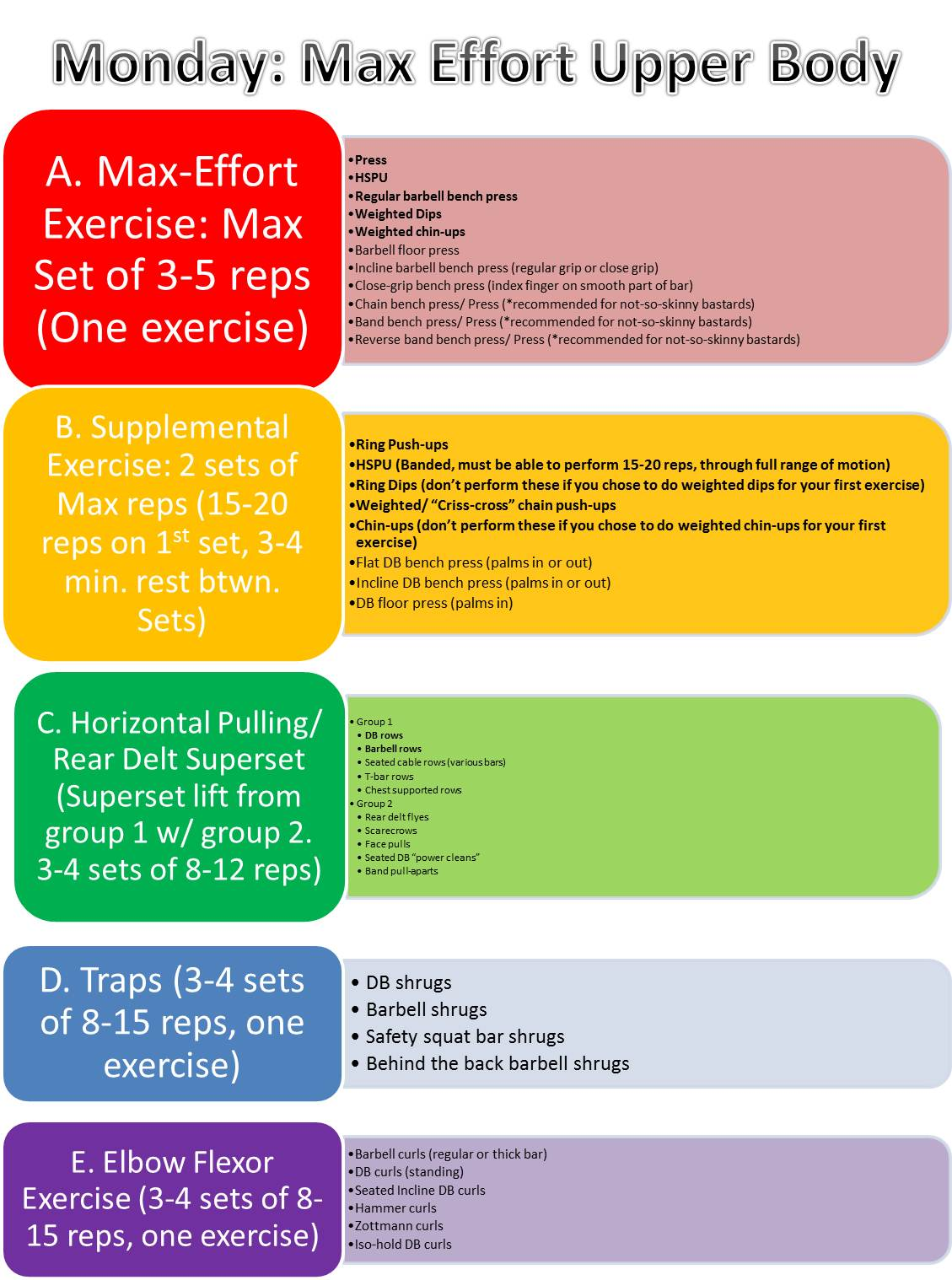 Periodized crossfit westside for skinnies tuesday dynamic effort lower body this is my favorite change from a traditional westside program the dynamic movements have been replaced by jump work maxwellsz