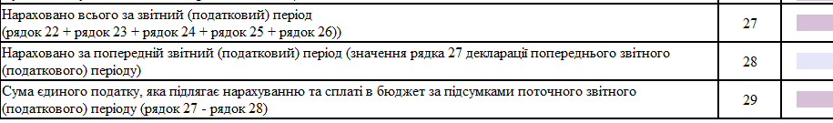 Налоговые поля в декларации: 27, 28, 29