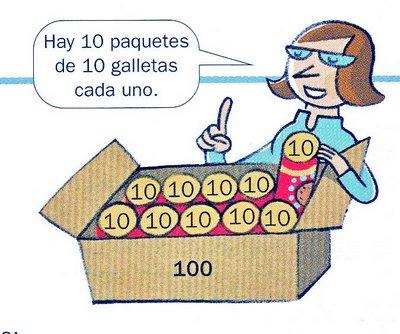 http://www.juntadeandalucia.es/averroes/recursos_informaticos/concurso2005/34/centena.swf