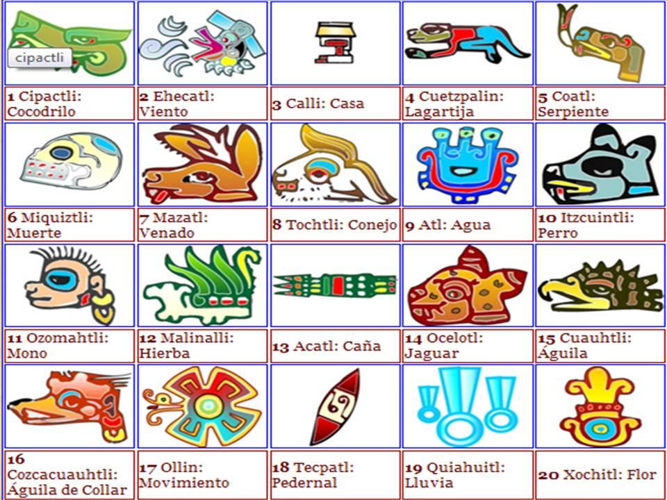 imagenes nahuatl: