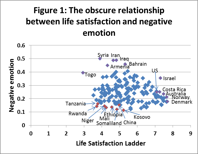 depression and life satisfaction 1 taehan kanho hakhoe chi 2005 feb35(1):186-94 [the effects of aromatherapy on pain, depression, and life satisfaction of arthritis patients.