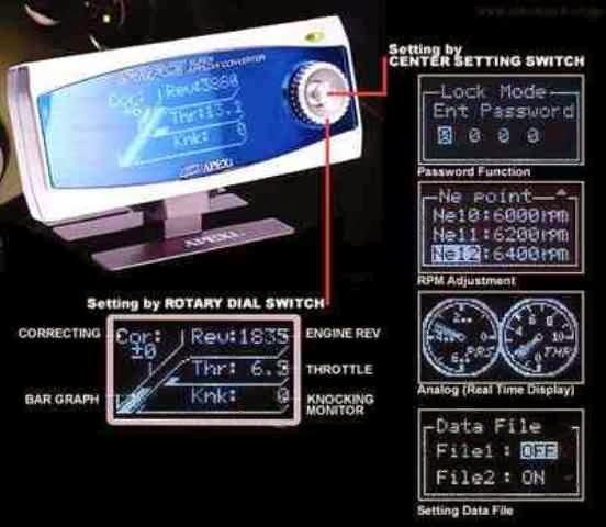 Safc Wiring Diagram Honda Nilzanet – Apexi Safc Wiring Diagram