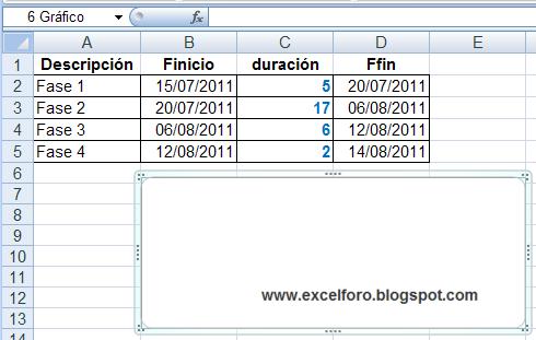 Diagrama de Gantt en Excel.   EXCEL FORO: EJERCICIOS, EJEMPLOS ...
