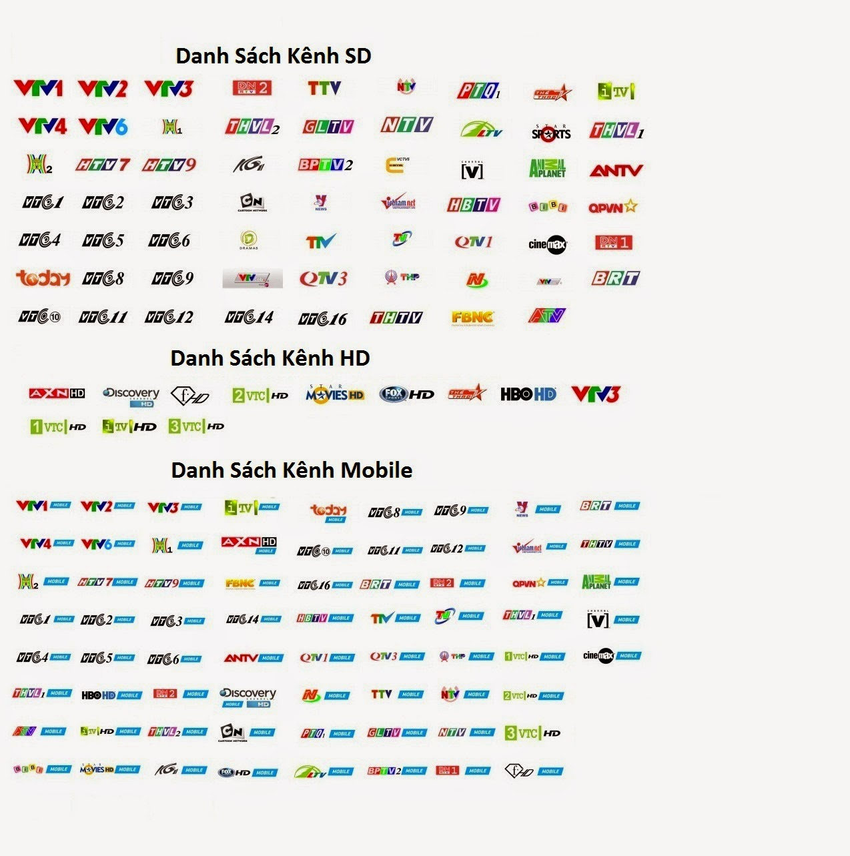 Danh sách kênh truyền hình miễn phí - VNPT Smartbox