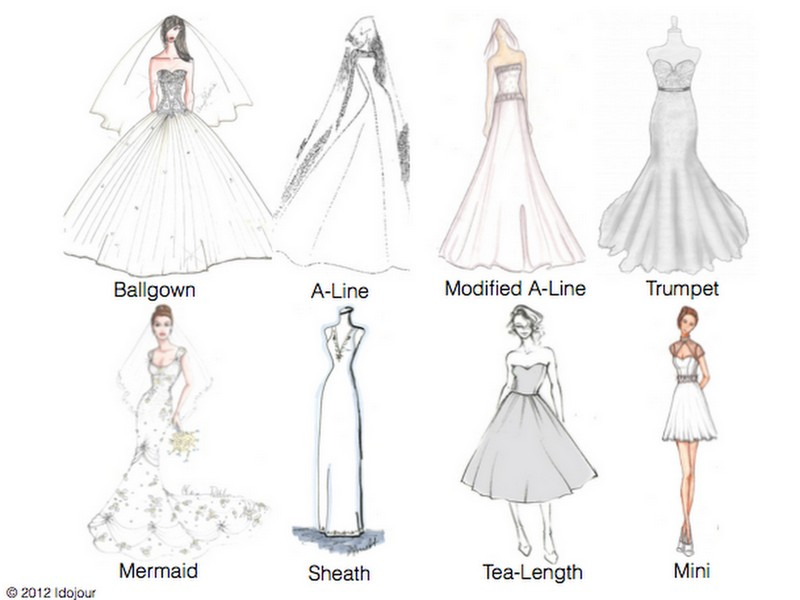 Wedding Dresses 101: Types of Wedding Dress Silhouette ...