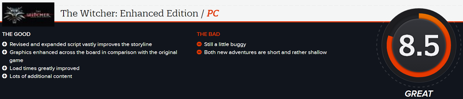 The Witcher Enhanced Edition PC Game Rating