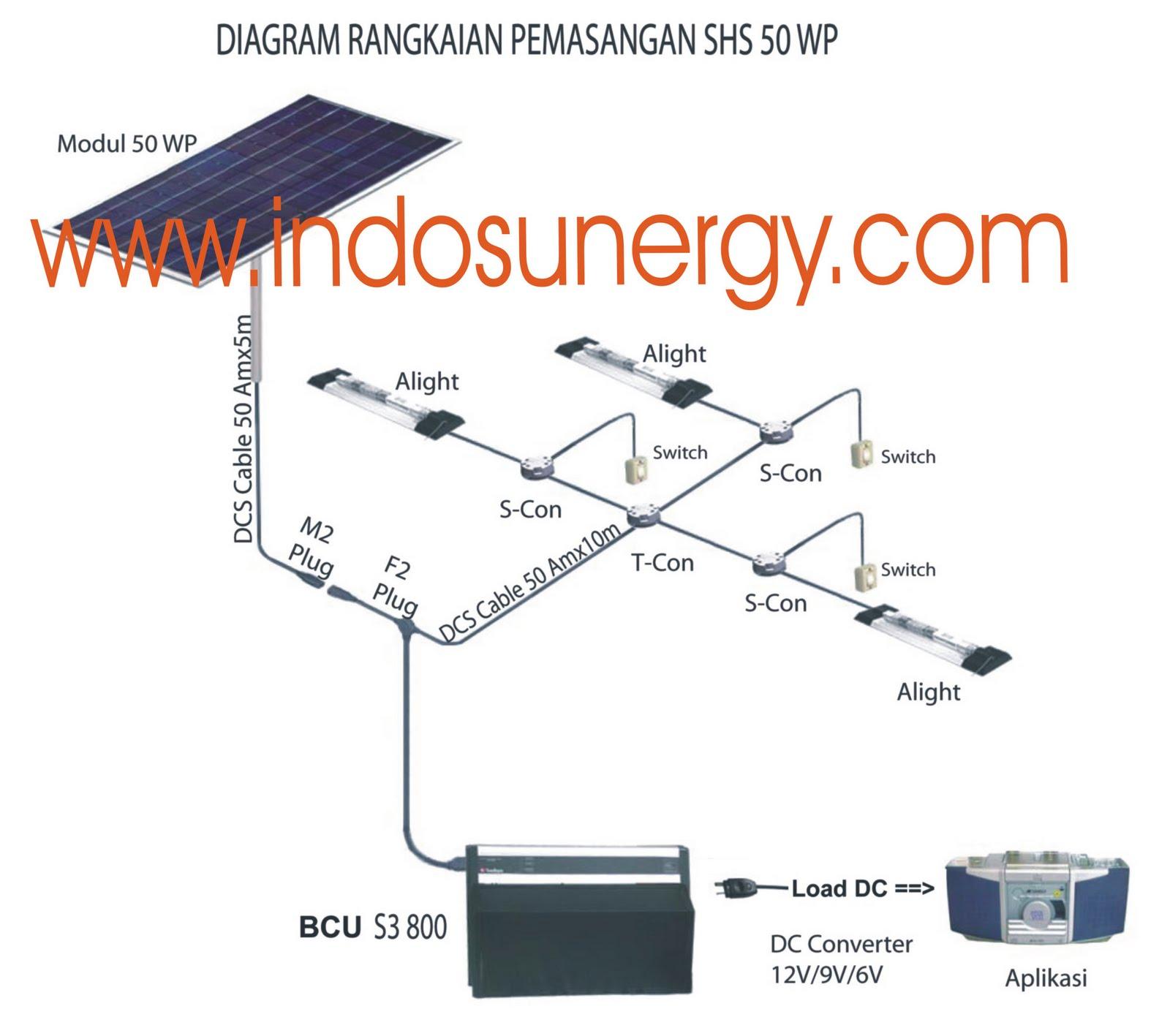 S kedatangannya kapan kapan maen kemari lagi ya zacky synister sistem instalasi solar panel modul surya listrik tenaga surya ccuart Choice Image