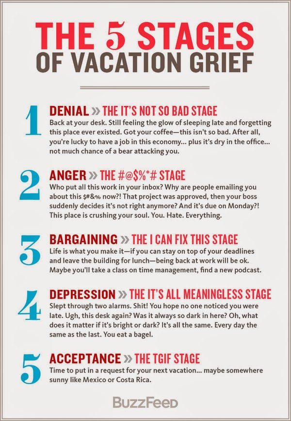 essay on the stages of grief - when one is faced with grief, an individual must go through all of the five stages, whether it is for a brief or extended period of time in order to reach the final stage of acceptance denial is the first logical stage that one feels when trying to cope with trauma because it feels safe to trick oneself into thinking that the event did not .